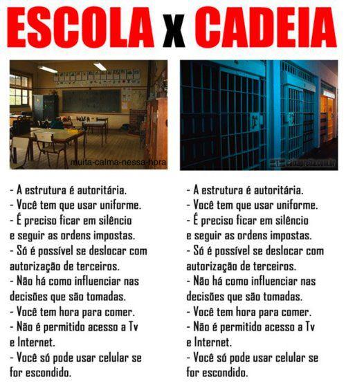 Escola x Cadeia